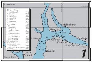 Upper Clyde